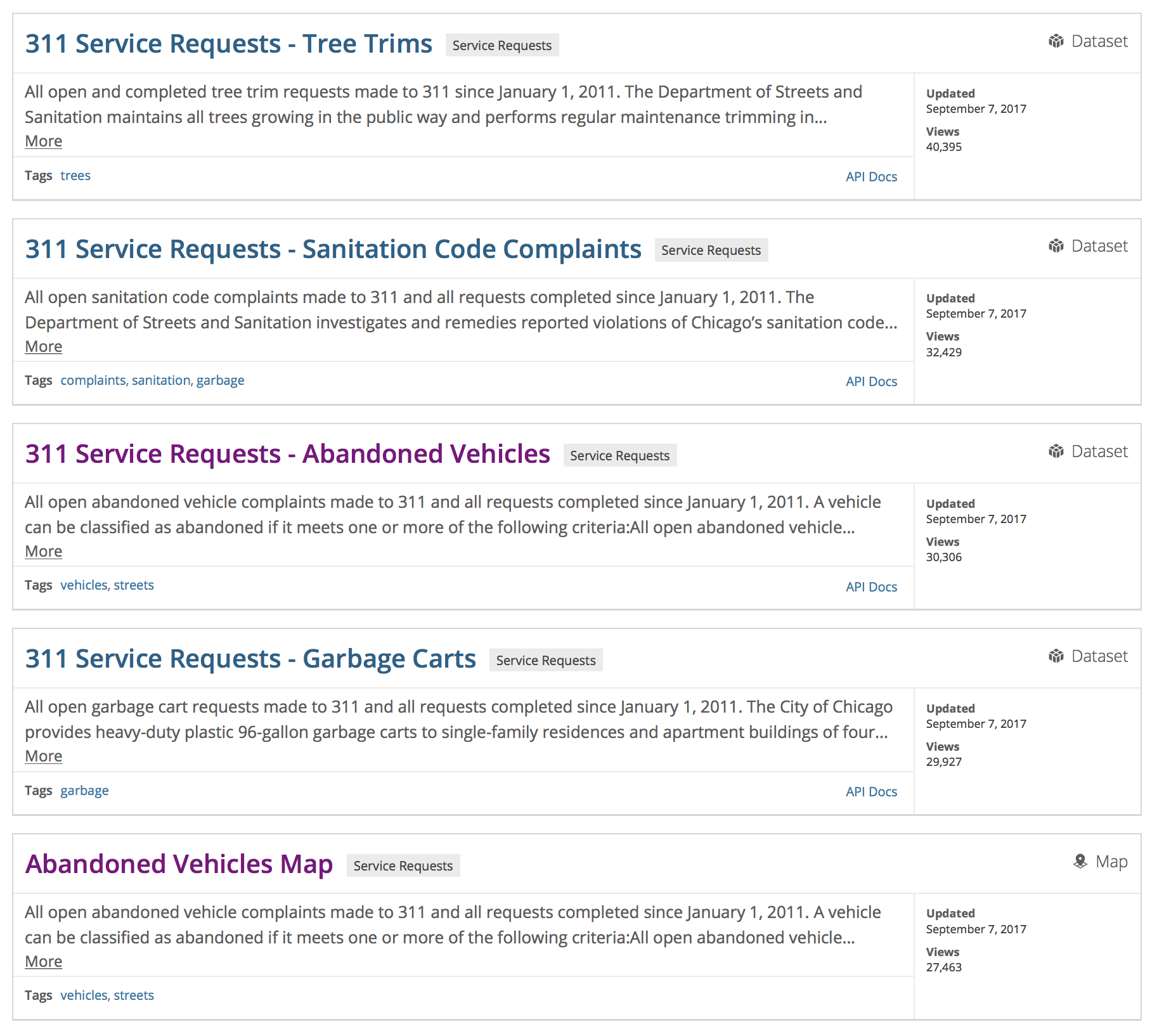 City of Chicago Service Requests